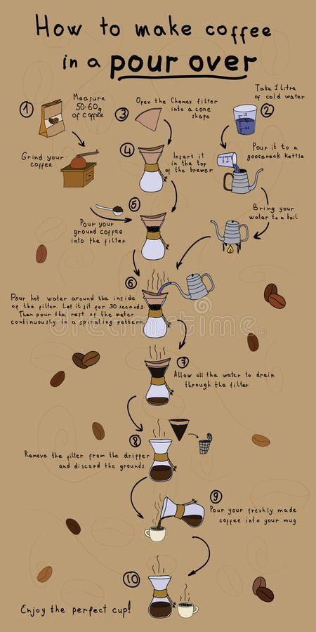 How To Make Coffee In A Chemex Stock Illustration  Illustration 48777507