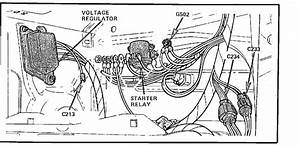 Connecting Cables And Wires To The Solenoid For A  1986