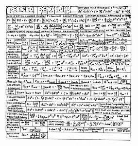 Physics Equations Sheet A Level