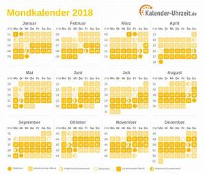 Mondkalender Für Pflanzen : pin von silvia schr er auf mondphasen und kalender pinterest kalender mondkalender und mond ~ Orissabook.com Haus und Dekorationen