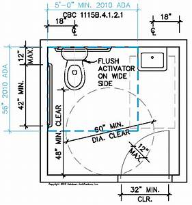 single accomodation toilet california ada compliance With kitchen cabinet trends 2018 combined with handicap parking sticker