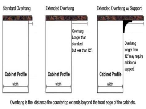 kitchen island countertop overhang standard countertop