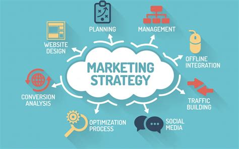 Marketing Companies by Why Successful Companies A Rooted Understanding
