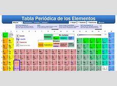 Tabla periodica dinamica estados de oxidacion takvim kalender hd ptable tabla peridica educar y motivar urtaz Gallery