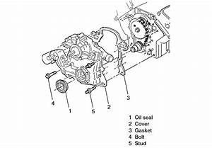 Need To Know What Bolt Goes Where On The Timing Chain Cover And Water Pump On A 1993 Pontiac
