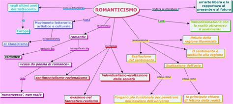 Illuminismo E Romanticismo by Mappe Concettuali Romanticismo Arte Wroc Awski