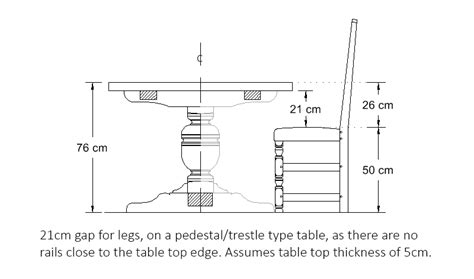 what is standard table height what is the ideal dining table and chair height