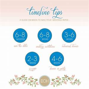 wedding timeline tips when to send out wedding With wedding invitation rsvp etiquette timeline