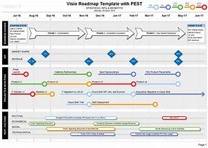 visio roadmap pest template strategic kpis benefits With visio project timeline template