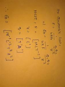 What Is The Dimensional Formula Of Permittivity