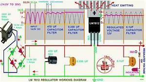 Lm7812 Voltage Regulator Working And Wave Form Animation