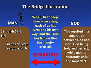 The Bridge Illustration  U2013 Love You In The Lord Ministries