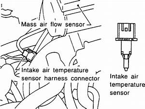 repair guides electronic engine controls intake air With fig fig 3 coolant temperature sensor wiring diagram