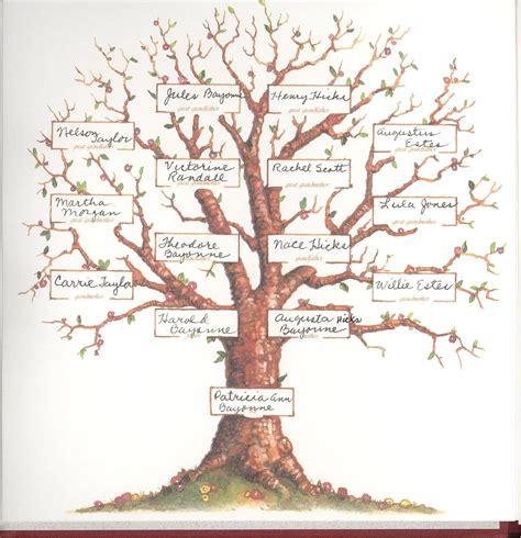 Family Tree Template Family Tree Templates 4 Generations Blank Family Tree 4 Generations Pat S Family Tree