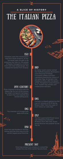 pizza history timeline infographic templates  canva