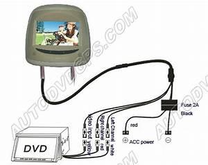 Headrest Monitor Wiring Diagram : rockville headrest dvd wiring diagram wiring diagram ~ A.2002-acura-tl-radio.info Haus und Dekorationen