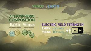"Venus' Electric Field is a ""Monster Lurking in the Sky ..."