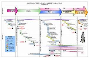 9 best images of construction project workflow chart for Project management workflow template