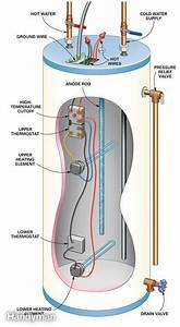 Electric Hot Water Heater Parts