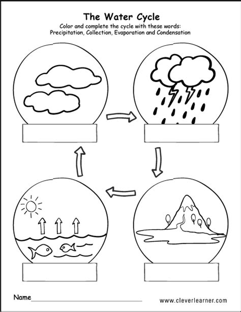 free printable water cycle worksheets worksheets for all