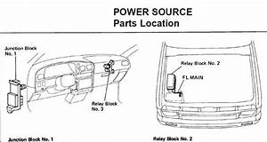 Solved  Where Exactly Is Fuse Box At Instrument Panel