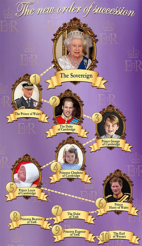 Princess Eugenie Princess Beatrice get same honour Kate Middleton had   Express.co.uk
