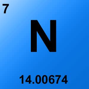 Nitrogen On The Periodic Table by Freeteacher Chemistry Periodic Table Elements