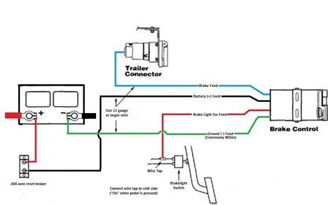 wiring  trailer hitch dodgeforumcom