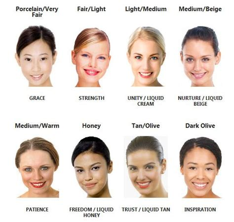 best lip color for light to medium skin 100 ideas to try about skin tones shapes etc hair color