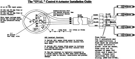 Wiring Diagram Oval Led Control Setr Series