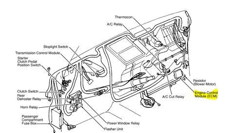 kia sportage ecu wiring diagram reviewtechnews