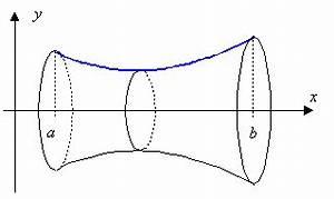 Gleichschenkliges Dreieck C Berechnen : rotationsintegrale kas wiki ~ Themetempest.com Abrechnung