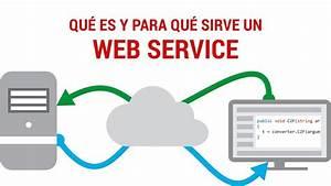 Diagram Web Service