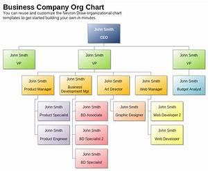 html organization chart template - business company organizational chart template nevron