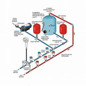 18 Top Water Heater Installation Diagram