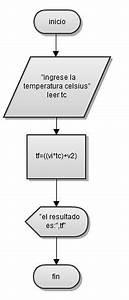Algoritmos Completos