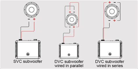 Are Single Dual Voice Coil Subwoofers Better