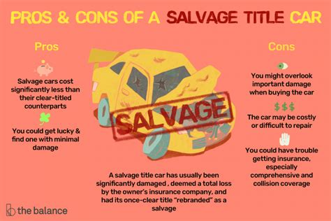 Insurance business in india is divided into two parts. 7 Things You Most Likely Didn't Know About Car Insurance   Salvage cars, Salvage, Car cost