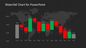Data Driven Waterfall Chart For Powerpoint Slidemodel