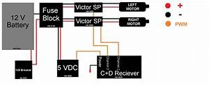 Frc Wiring Diagram Org Robotic Eagles First Acirc Reg