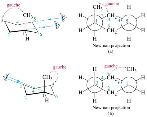 chair conformations of methylcyclohexane methylcyclohexane chair