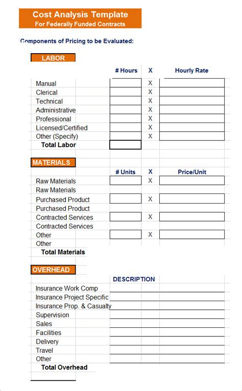 cost template 17 cost analysis sles sle templates