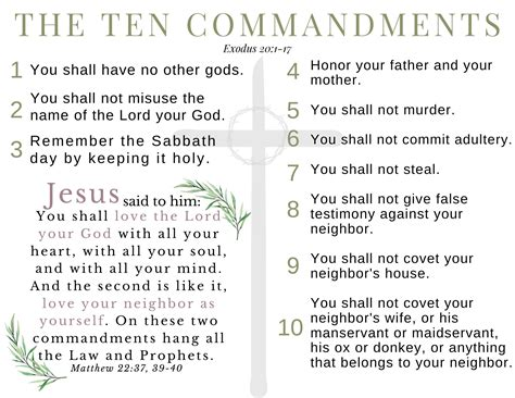 Nicely formatted, free printable for kids. The Ten Commandments - Printable - Lutheran Homeschool