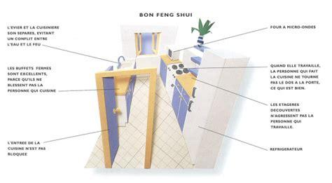 feng shui cuisine cuisine et salle à manger feng shui therapeutes magazine