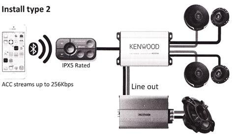 kenwood kac m1824bt bluetooth 4ch lifier national auto sound security