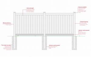 Utah Fence  U0026 Deck Supply And Installation