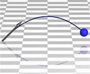 Schräger Wurf Anfangsgeschwindigkeit Berechnen : parameterdarstellungen animationen mit pov ray ~ Themetempest.com Abrechnung