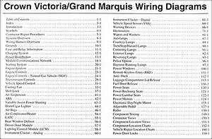 2002 Crown Victoria  U0026 Grand Marquis Original Wiring Diagram Manual