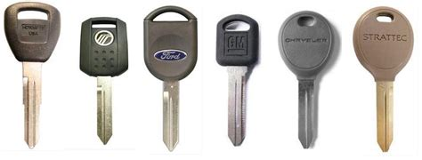 Locksmith Spokane (509) 210-7017