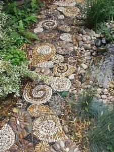 idee d allee de jardin 7 cr233er le plus beau jardin With idee deco jardin gravier 5 creer le plus beau jardin avec le gravier pour allee